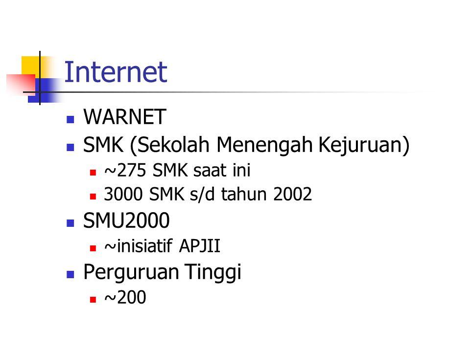 Internet WARNET SMK (Sekolah Menengah Kejuruan) ~275 SMK saat ini 3000 SMK s/d tahun 2002 SMU2000 ~inisiatif APJII Perguruan Tinggi ~200