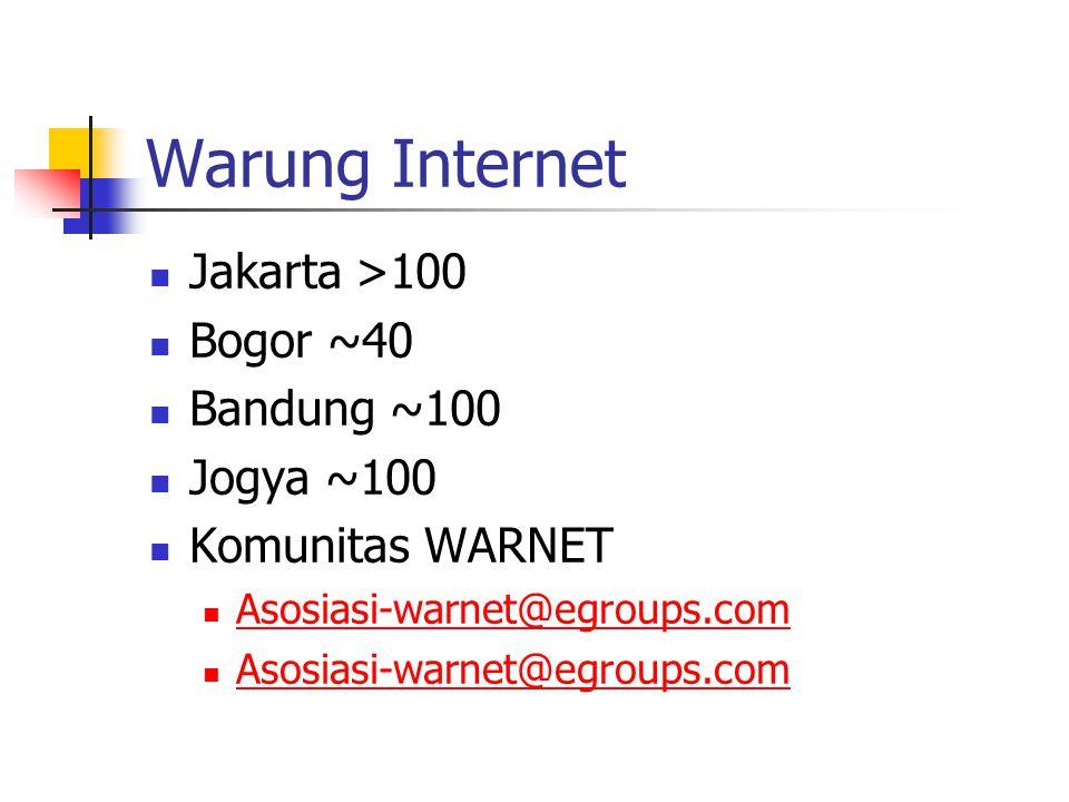 Warung Internet Jakarta >100 Bogor ~40 Bandung ~100 Jogya ~100 Komunitas WARNET Asosiasi-warnet@egroups.com