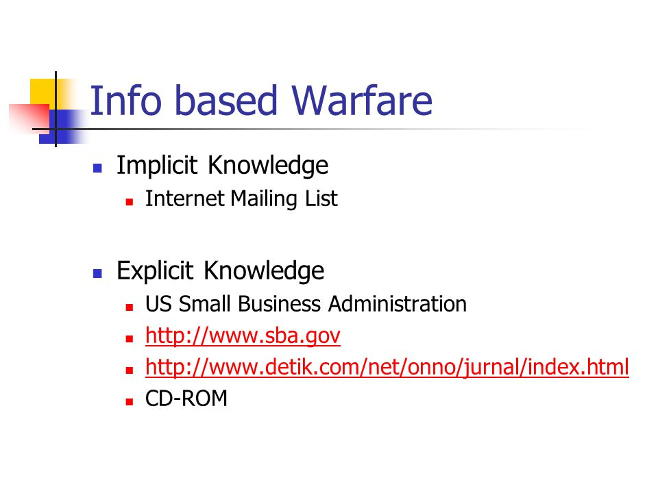 Info based Warfare Implicit Knowledge Internet Mailing List Explicit Knowledge US Small Business Administration http://www.sba.gov http://www.detik.com/net/onno/jurnal/index.html CD-ROM
