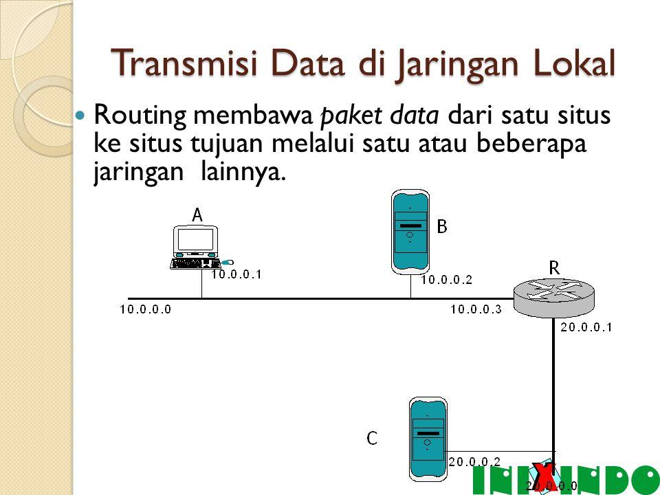 Transmisi Data di Jaringan Lokal Routing membawa paket data dari satu situs ke situs tujuan melalui satu atau beberapa jaringan lainnya.