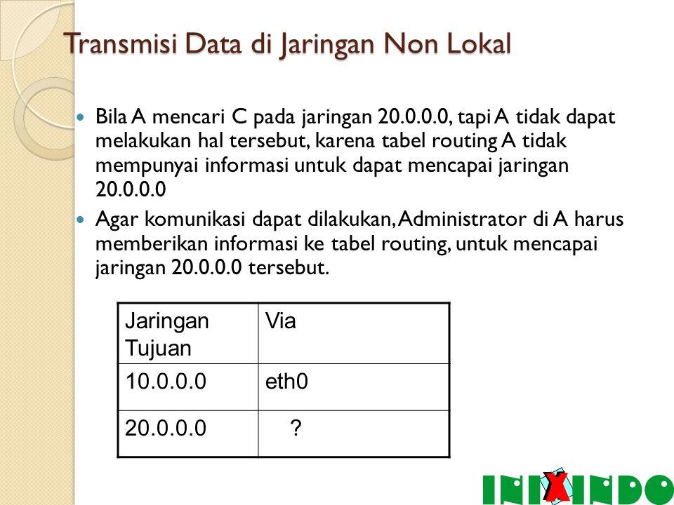Transmisi Data di Jaringan Non Lokal Bila A mencari C pada jaringan 20.0.0.0, tapi A tidak dapat melakukan hal tersebut, karena tabel routing A tidak mempunyai informasi untuk dapat mencapai jaringan 20.0.0.0 Agar komunikasi dapat dilakukan, Administrator di A harus memberikan informasi ke tabel routing, untuk mencapai jaringan 20.0.0.0 tersebut.