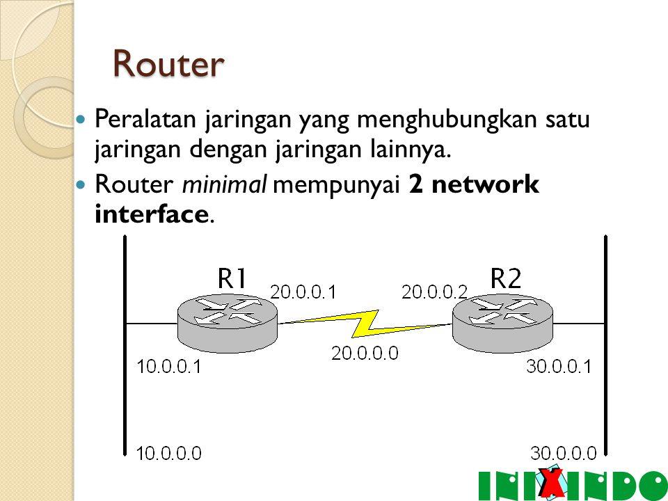 Tabel Routing JaringanViaInterface 10.0.0.010.0.0.1Ethernet 20.0.0.020.0.0.1Serial JaringanViaInterface 30.0.0.030.0.0.1Ethernet 20.0.0.020.0.0.2Serial R2 R1