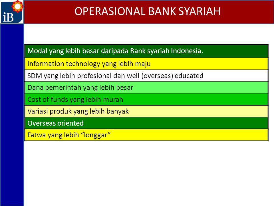 OPERASIONAL BANK SYARIAH Modal yang lebih besar daripada Bank syariah Indonesia. Information technology yang lebih maju SDM yang lebih profesional dan