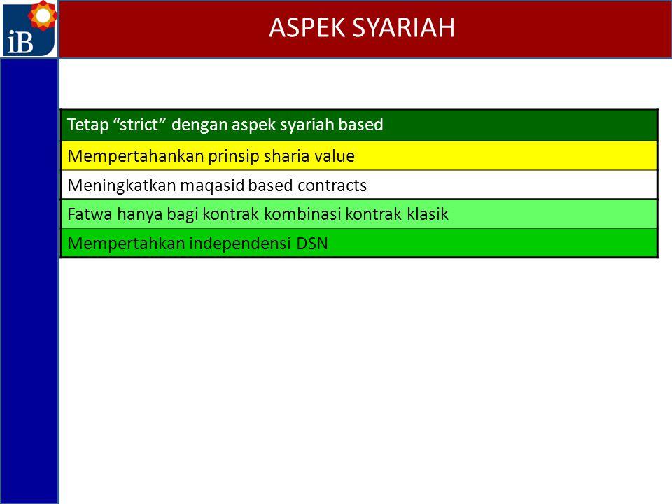 "ASPEK SYARIAH Tetap ""strict"" dengan aspek syariah based Mempertahankan prinsip sharia value Meningkatkan maqasid based contracts Fatwa hanya bagi kont"