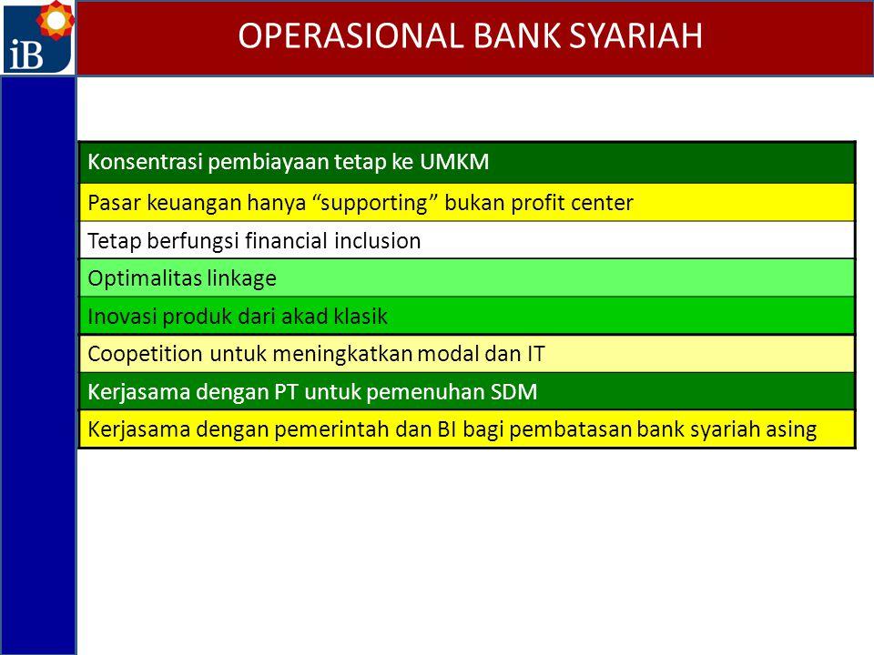 """OPERASIONAL BANK SYARIAH Konsentrasi pembiayaan tetap ke UMKM Pasar keuangan hanya """"supporting"""" bukan profit center Tetap berfungsi financial inclusio"""