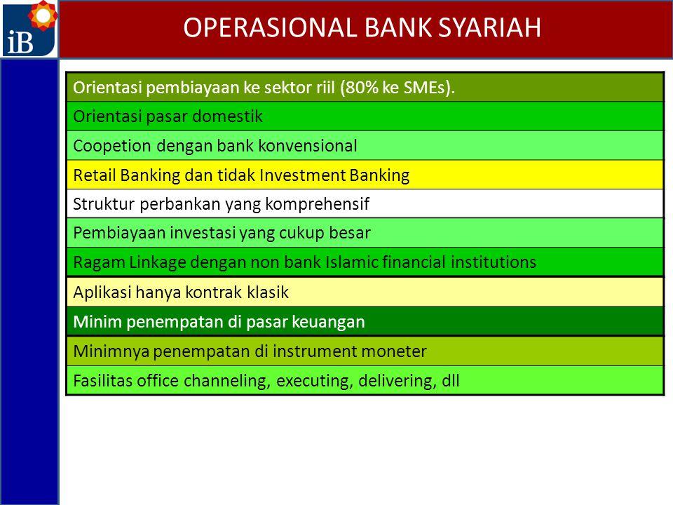 OPERASIONAL BANK SYARIAH Orientasi pembiayaan ke sektor riil (80% ke SMEs). Orientasi pasar domestik Coopetion dengan bank konvensional Retail Banking