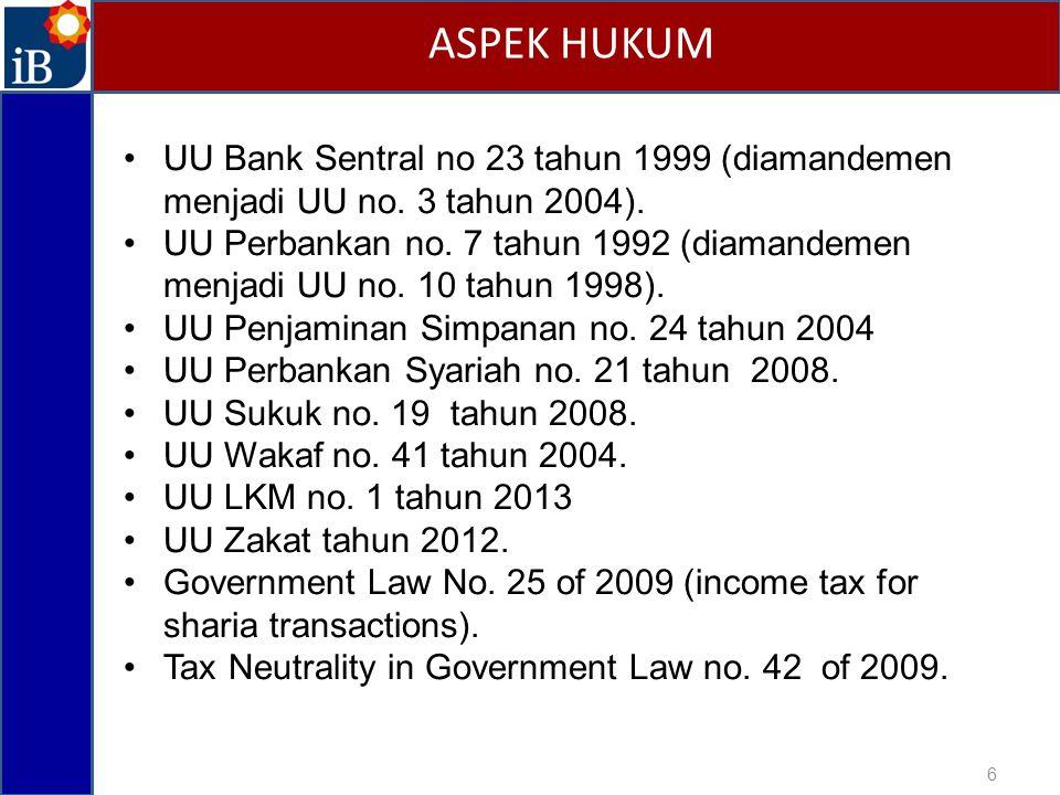 UU Bank Sentral no 23 tahun 1999 (diamandemen menjadi UU no. 3 tahun 2004). UU Perbankan no. 7 tahun 1992 (diamandemen menjadi UU no. 10 tahun 1998).