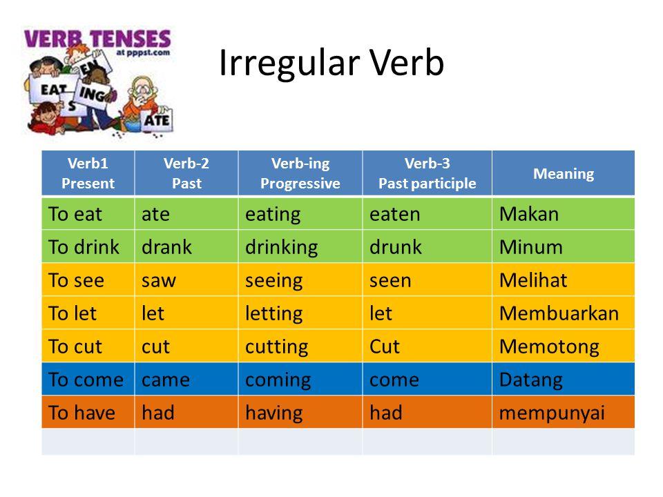 Rumus Kunci Permasalahan yang ada jika kita berbicara dengan Tata Bahasa Yang benar adalah memahami bagaimana pola dengan bentuk tenses yang berbeda.