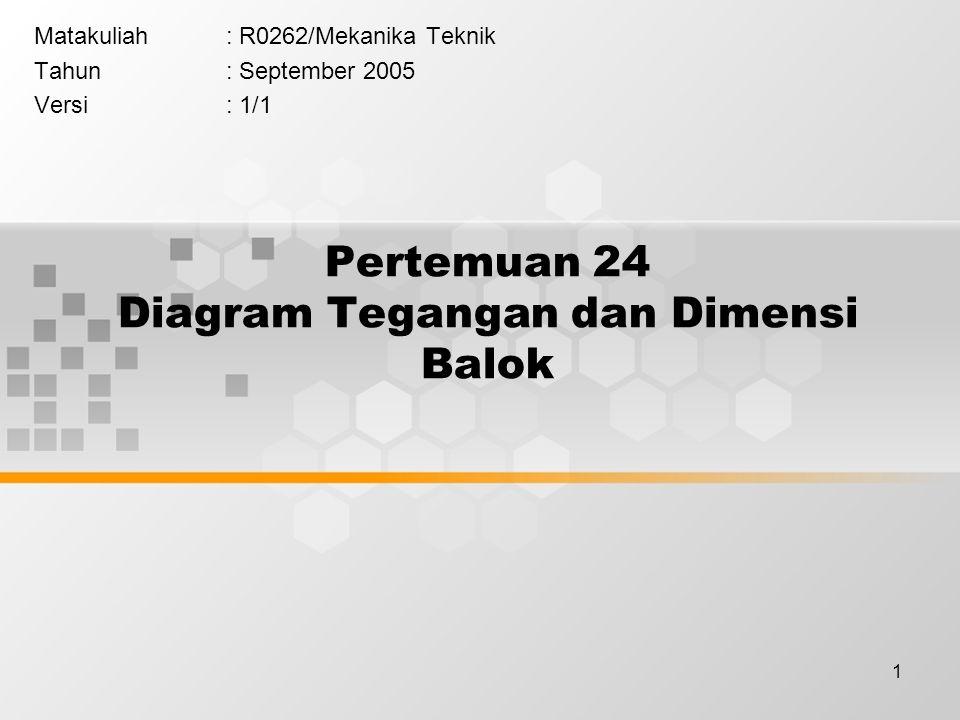 1 Pertemuan 24 Diagram Tegangan dan Dimensi Balok Matakuliah: R0262/Mekanika Teknik Tahun: September 2005 Versi: 1/1