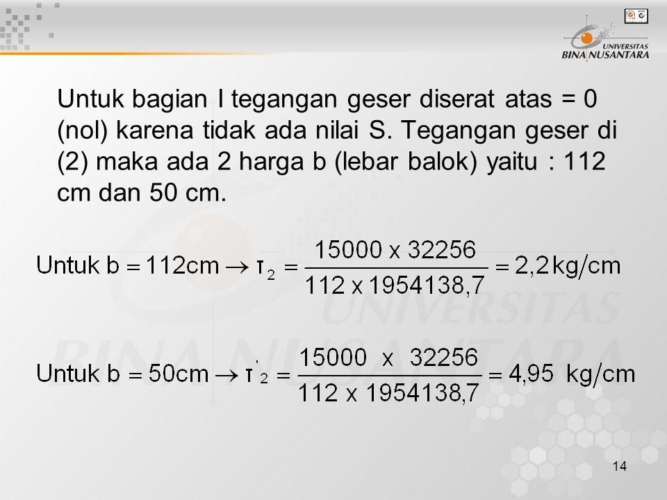 14 Untuk bagian I tegangan geser diserat atas = 0 (nol) karena tidak ada nilai S. Tegangan geser di (2) maka ada 2 harga b (lebar balok) yaitu : 112 c