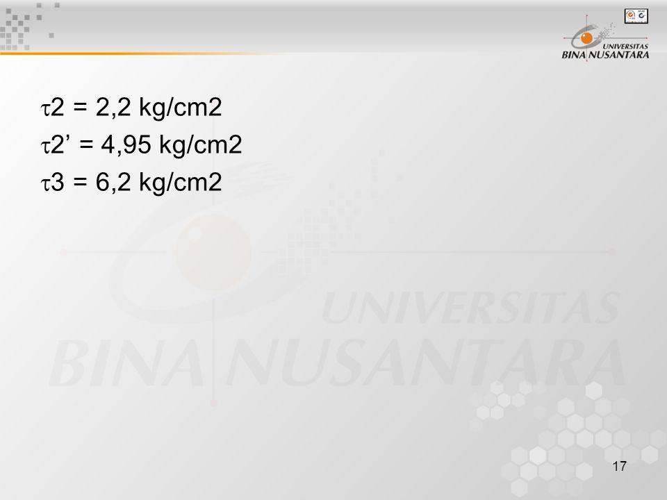 17  2 = 2,2 kg/cm2  2' = 4,95 kg/cm2  3 = 6,2 kg/cm2
