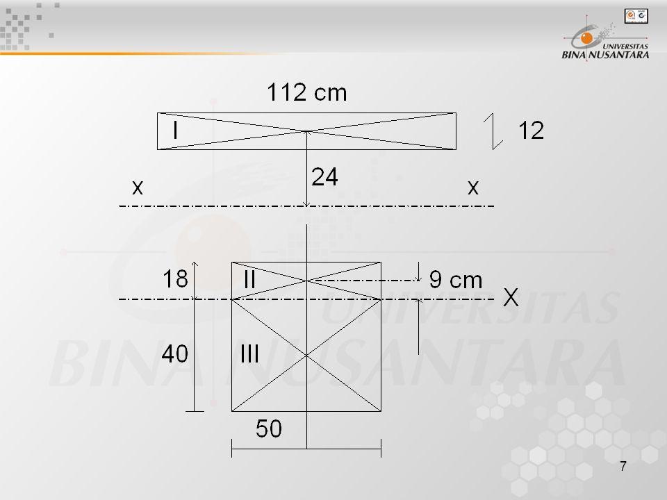 8 S  = 112 x 12 x 24 = 32256 cm3 S  = 50 x 18 x 9 = 8100 cm3 S = S  + S  = 40356 cm2 Atau S = S  S  = 50 x 40 x 20 = 40000 cm2 Selisih S melalui S  dengan S yang melalui S  + S  karena pembulatan dari tingginya sumbu x-x.