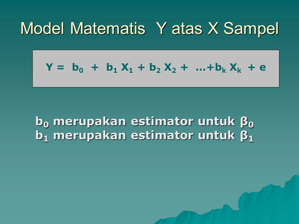 Model Matematis Y atas X Sampel Y = b 0 + b 1 X 1 + b 2 X 2 + …+b k X k + e b 0 merupakan estimator untuk β 0 b 1 merupakan estimator untuk β 1