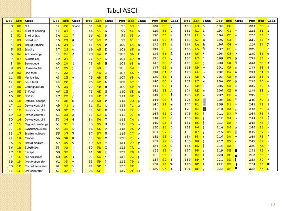 10 Tabel ASCII
