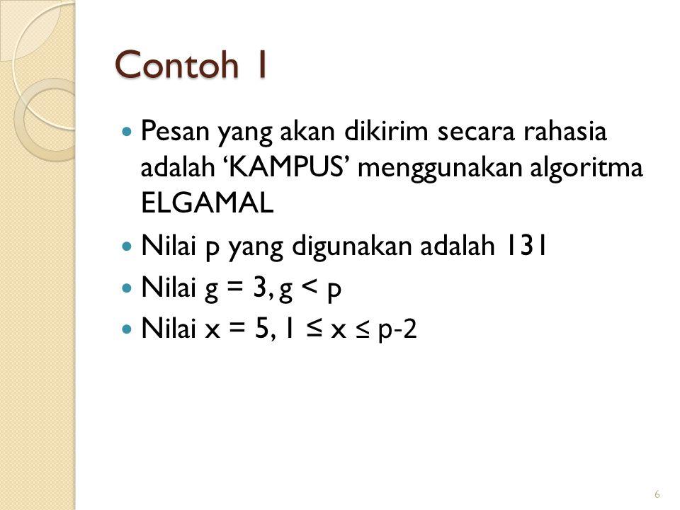 Contoh 1 Pesan yang akan dikirim secara rahasia adalah 'KAMPUS' menggunakan algoritma ELGAMAL Nilai p yang digunakan adalah 131 Nilai g = 3, g < p Nil