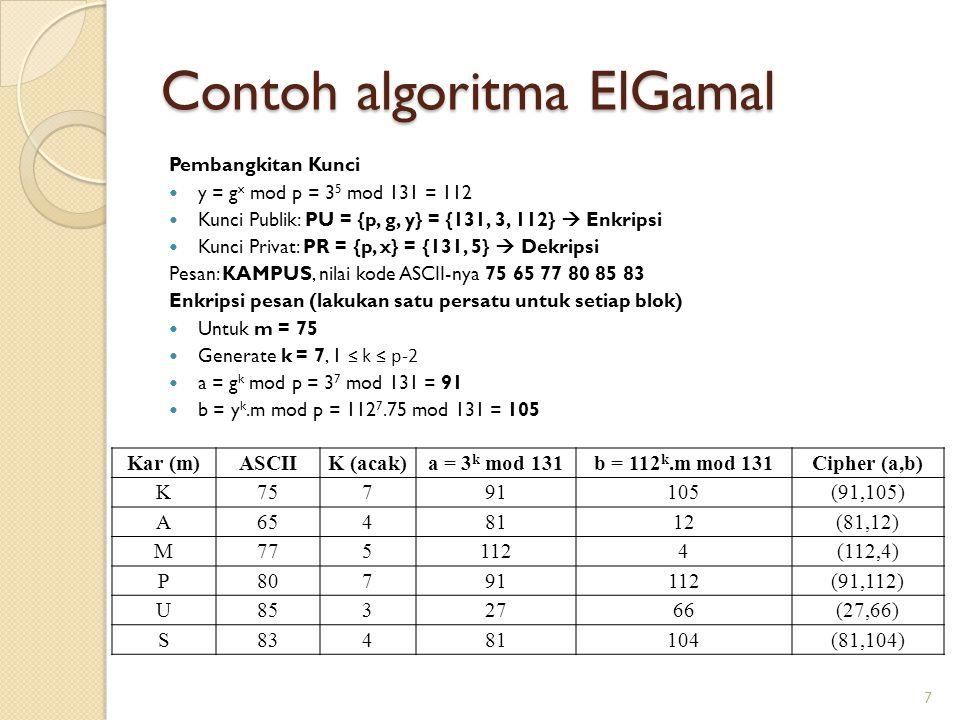 Contoh algoritma ElGamal Pembangkitan Kunci y = g x mod p = 3 5 mod 131 = 112 Kunci Publik: PU = {p, g, y} = {131, 3, 112}  Enkripsi Kunci Privat: PR