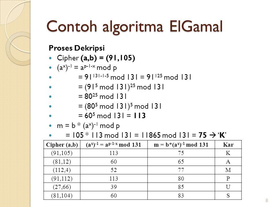 Contoh algoritma ElGamal Proses Dekripsi Cipher (a,b) = (91,105) (a x ) -1 = a p-1-x mod p = 91 131-1-5 mod 131 = 91 125 mod 131 = (91 5 mod 131) 25 m