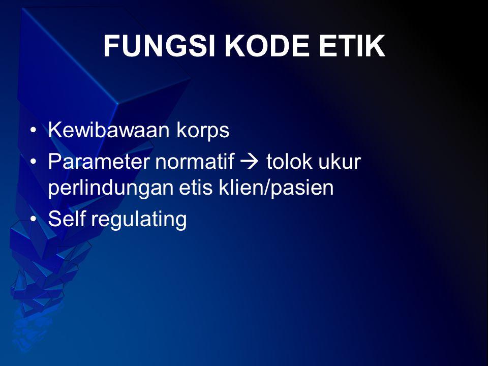 FUNGSI KODE ETIK Kewibawaan korps Parameter normatif  tolok ukur perlindungan etis klien/pasien Self regulating