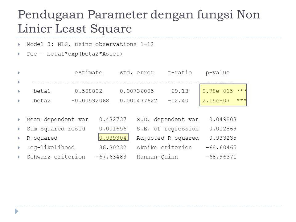 Pendugaan Parameter dengan fungsi Non Linier Least Square  Model 3: NLS, using observations 1-12  Fee = beta1*exp(beta2*Asset)  estimate std. error