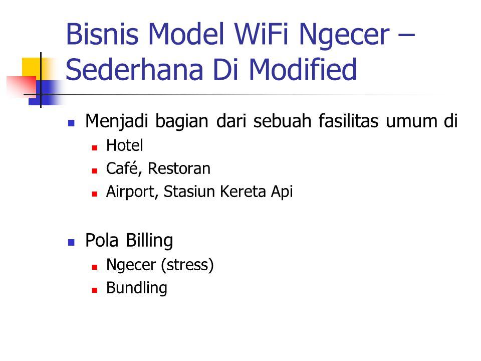 Bisnis Model WiFi Ngecer – Sederhana Di Modified Menjadi bagian dari sebuah fasilitas umum di Hotel Café, Restoran Airport, Stasiun Kereta Api Pola Bi