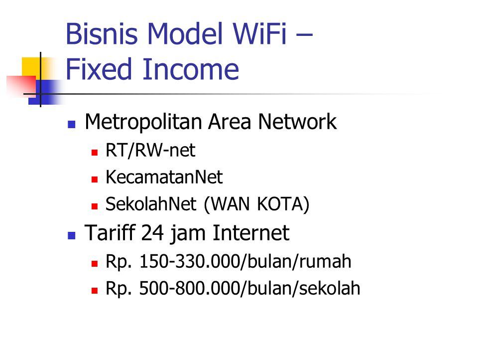 Bisnis Model WiFi – Fixed Income Metropolitan Area Network RT/RW-net KecamatanNet SekolahNet (WAN KOTA) Tariff 24 jam Internet Rp. 150-330.000/bulan/r
