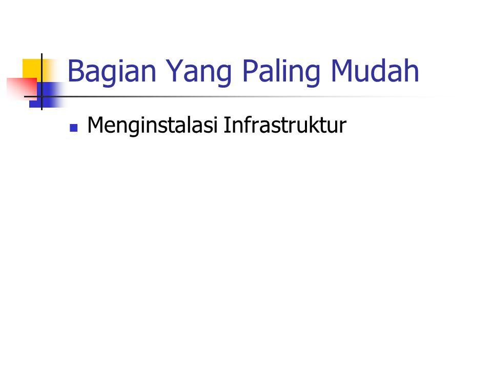 Bagian Yang Paling Mudah Menginstalasi Infrastruktur