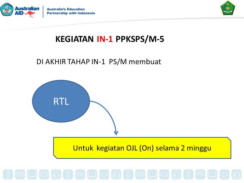 DI AKHIR TAHAP IN-1 PS/M membuat KEGIATAN IN-1 PPKSPS/M-5 RTL Untuk kegiatan OJL (On) selama 2 minggu