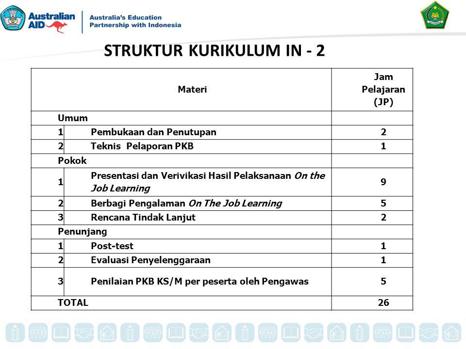 Materi Jam Pelajaran (JP) Umum 1Pembukaan dan Penutupan2 2Teknis Pelaporan PKB1 Pokok 1 Presentasi dan Verivikasi Hasil Pelaksanaan On the Job Learnin