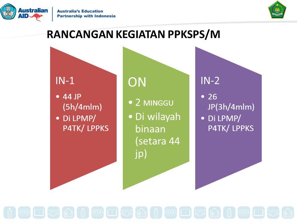 RANCANGAN KEGIATAN PPKSPS/M IN-1 44 JP (5h/4mlm) Di LPMP/ P4TK/ LPPKS ON 2 MINGGU Di wilayah binaan (setara 44 jp) IN-2 26 JP(3h/4mlm) Di LPMP/ P4TK/