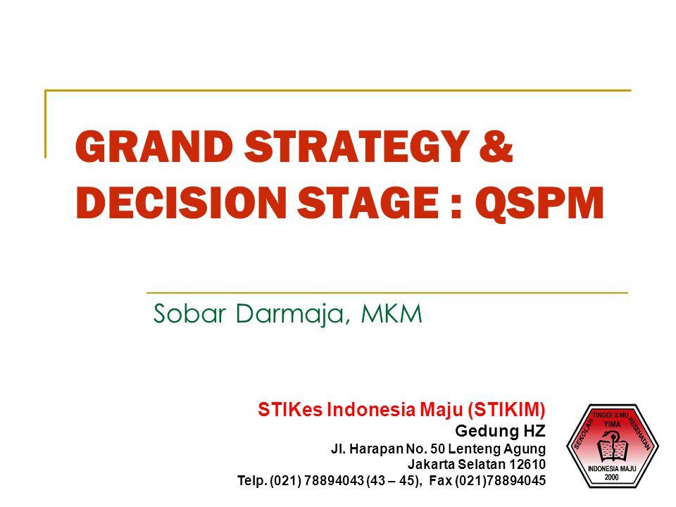 GRAND STRATEGY & DECISION STAGE : QSPM Sobar Darmaja, MKM STIKes Indonesia Maju (STIKIM) Gedung HZ Jl.