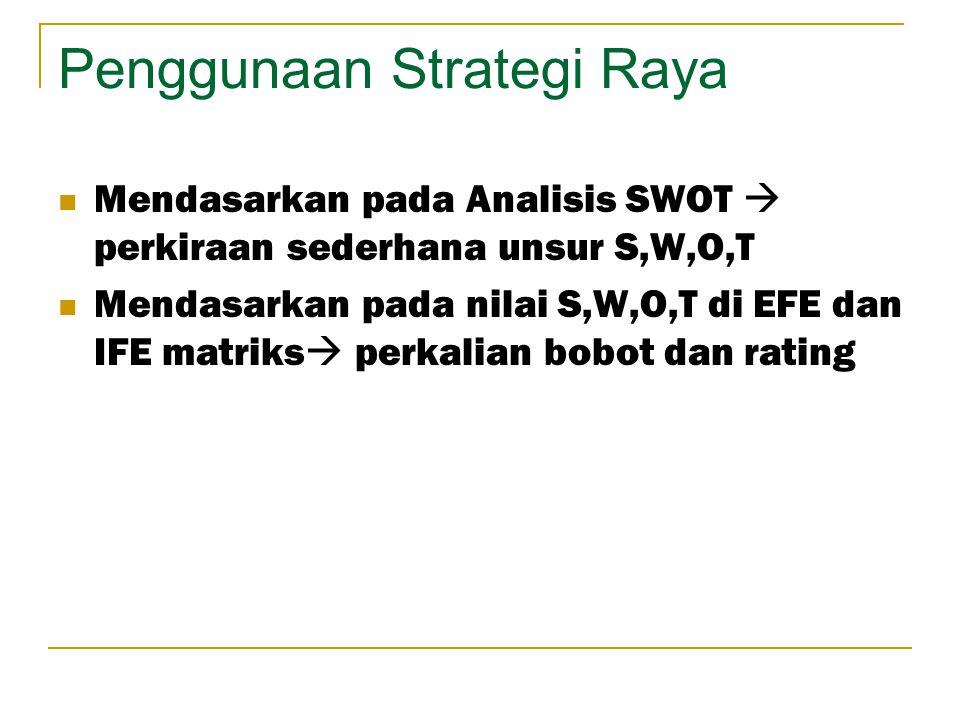 The Grand Strategiy Matrix WEAK COMPETITIVE POSITION STRONG COMPETITIVE POSITION SLOW MARKET GROWTH RAPID MARKET GROWTH Quadrant II 1. Market developm