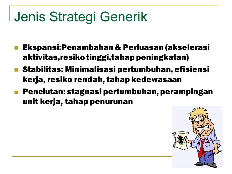 Jenis Strategi Generik Ekspansi:Penambahan & Perluasan (akselerasi aktivitas,resiko tinggi,tahap peningkatan) Stabilitas: Minimalisasi pertumbuhan, efisiensi kerja, resiko rendah, tahap kedewasaan Penciutan: stagnasi pertumbuhan, perampingan unit kerja, tahap penurunan