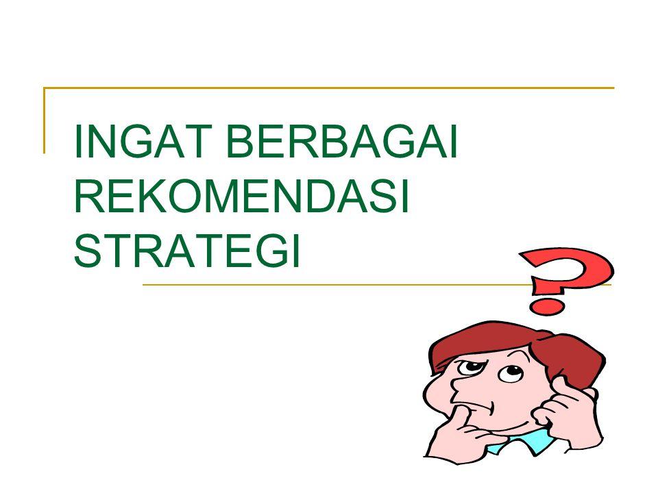 Faktor Sukses KritisBobotAlternatif Strategi Strategi IStrategi IIStrategi III ASTASASTASASTAS Peluang 1. 2. 3. Ancaman 1. 2. 3. Kekuatan 1. 2. 3. Kel