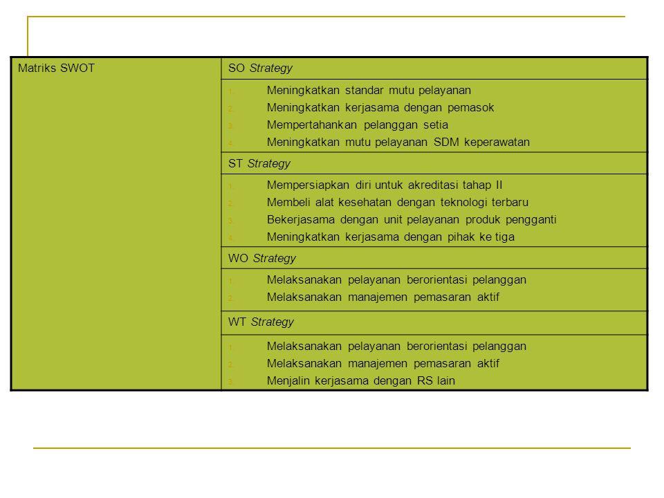 PENETAPAN STRATEGI TERPILIH JENIS MATRIKSSTRATEGI REKOMENDASISTRATEGI PILIHAN Matriks IEStrategi Grow & Build (Sel II) yaitu: Strategi Intensif Strate