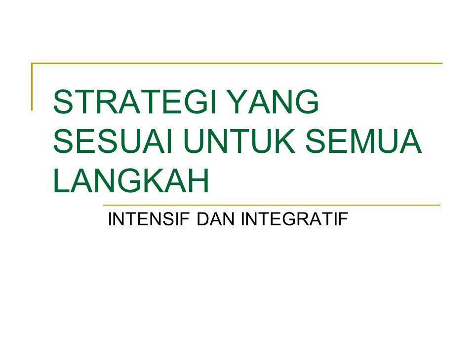 Matriks SWOTSO Strategy 1. Meningkatkan standar mutu pelayanan 2. Meningkatkan kerjasama dengan pemasok 3. Mempertahankan pelanggan setia 4. Meningkat