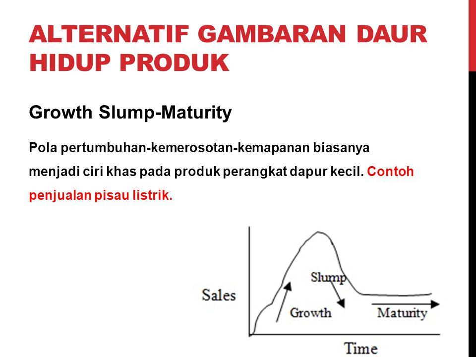 ALTERNATIF GAMBARAN DAUR HIDUP PRODUK Growth Slump-Maturity Pola pertumbuhan-kemerosotan-kemapanan biasanya menjadi ciri khas pada produk perangkat da