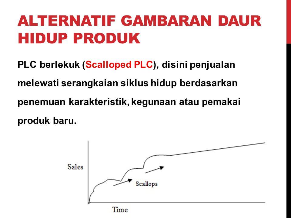 ALTERNATIF GAMBARAN DAUR HIDUP PRODUK PLC berlekuk (Scalloped PLC), disini penjualan melewati serangkaian siklus hidup berdasarkan penemuan karakteris