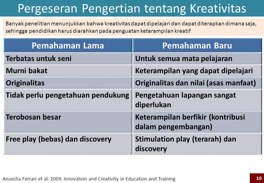 Anuscha Ferrari et al. 2009. Innovation and Creativity in Education and Training Pemahaman LamaPemahaman Baru Terbatas untuk seniUntuk semua mata pela