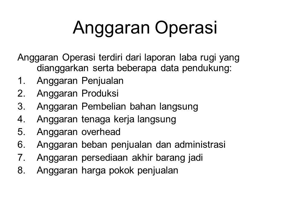 Anggaran Operasi Anggaran Operasi terdiri dari laporan laba rugi yang dianggarkan serta beberapa data pendukung: 1.Anggaran Penjualan 2.Anggaran Produ