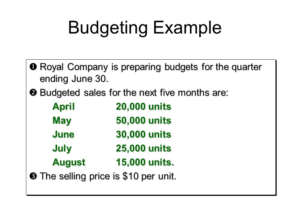 Budgeting Example  Royal Company is preparing budgets for the quarter ending June 30.  Budgeted sales for the next five months are: April 20,000 uni