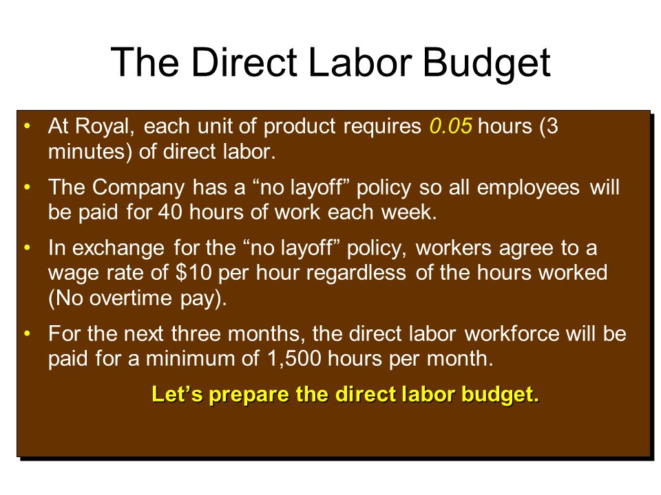 "The Direct Labor Budget At Royal, each unit of product requires 0.05 hours (3 minutes) of direct labor. The Company has a ""no layoff"" policy so all em"