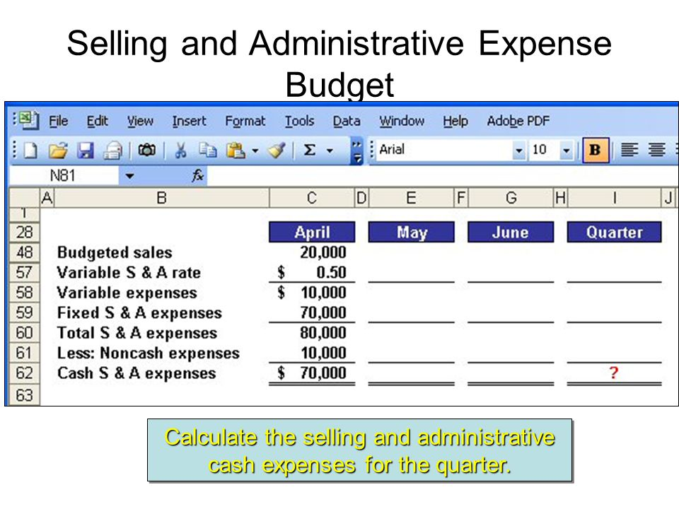 Selling and Administrative Expense Budget Calculate the selling and administrative cash expenses for the quarter.