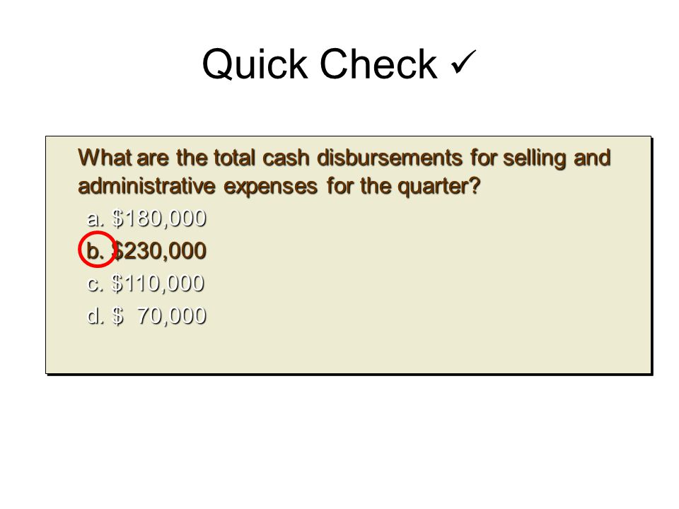 What are the total cash disbursements for selling and administrative expenses for the quarter? What are the total cash disbursements for selling and a