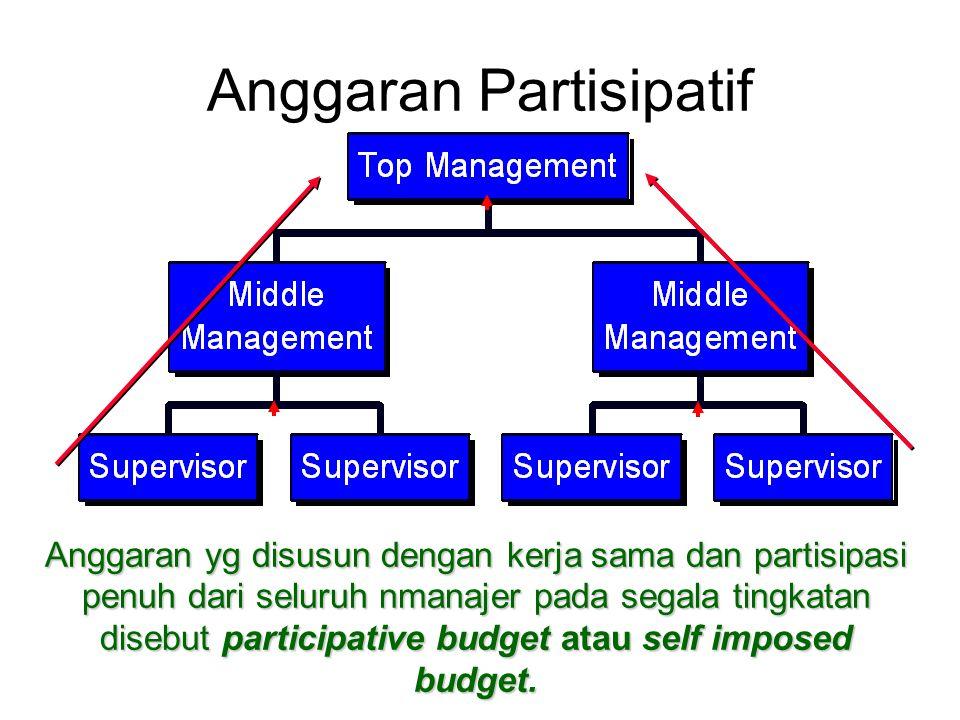 Anggaran Partisipatif Anggaran yg disusun dengan kerja sama dan partisipasi penuh dari seluruh nmanajer pada segala tingkatan disebut participative bu