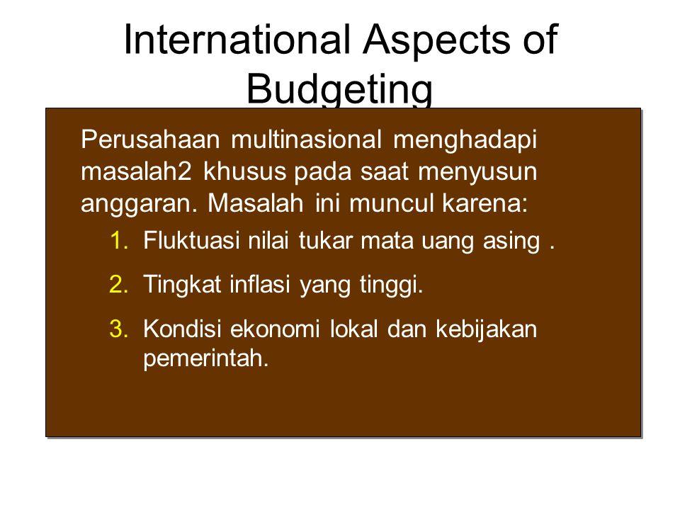 International Aspects of Budgeting Perusahaan multinasional menghadapi masalah2 khusus pada saat menyusun anggaran. Masalah ini muncul karena: 1.Flukt