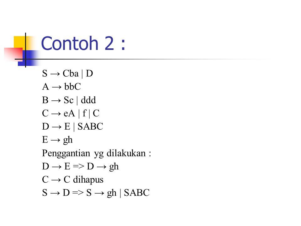 Contoh 2 : S → Cba | D A → bbC B → Sc | ddd C → eA | f | C D → E | SABC E → gh Penggantian yg dilakukan : D → E => D → gh C → C dihapus S → D => S → g