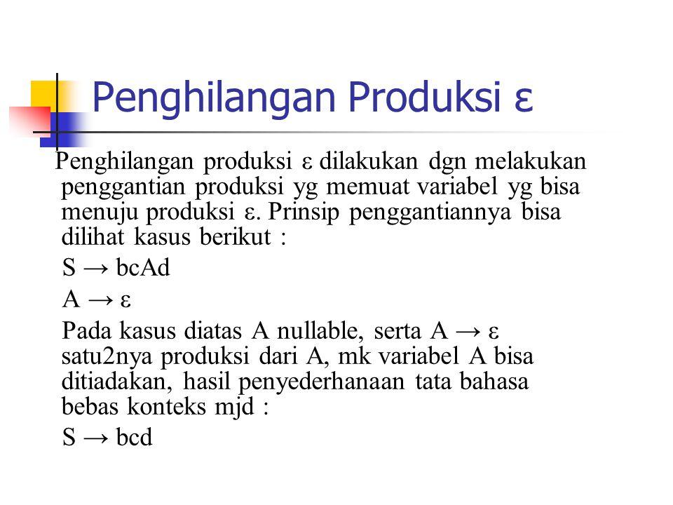 Penghilangan Produksi ε Penghilangan produksi ε dilakukan dgn melakukan penggantian produksi yg memuat variabel yg bisa menuju produksi ε. Prinsip pen