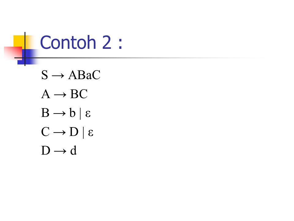 Contoh 2 : S → ABaC A → BC B → b | ε C → D | ε D → d