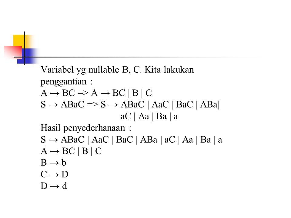 Variabel yg nullable B, C. Kita lakukan penggantian : A → BC => A → BC | B | C S → ABaC => S → ABaC | AaC | BaC | ABa| aC | Aa | Ba | a Hasil penyeder