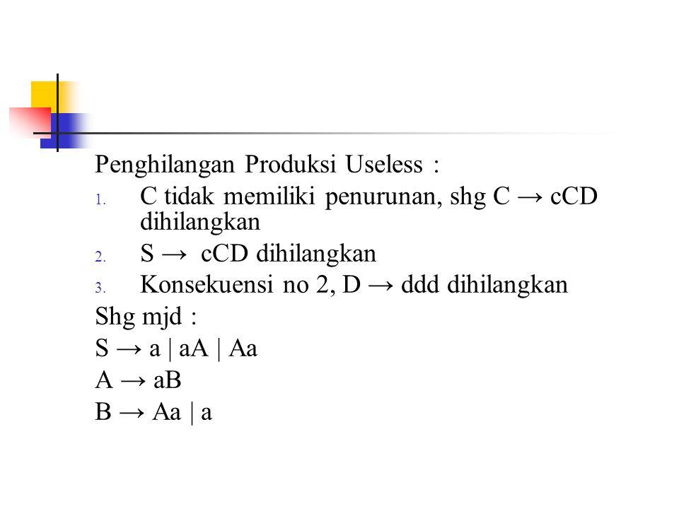 Penghilangan Produksi Useless : 1. C tidak memiliki penurunan, shg C → cCD dihilangkan 2. S → cCD dihilangkan 3. Konsekuensi no 2, D → ddd dihilangkan